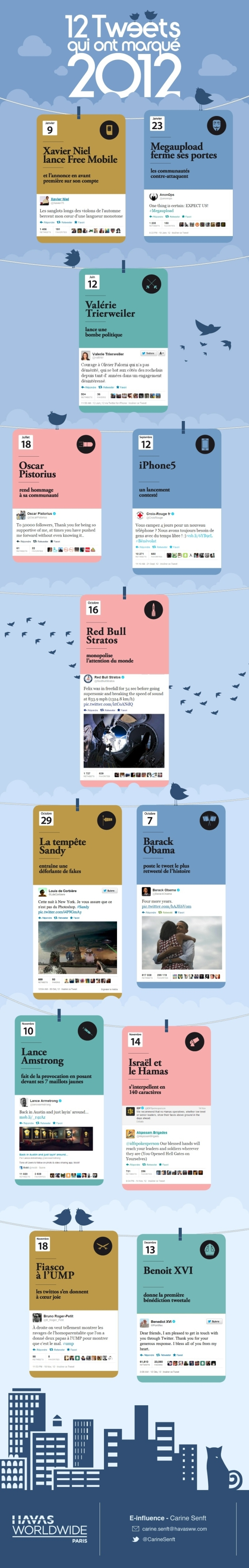 12 Tweets pour 2012[1]