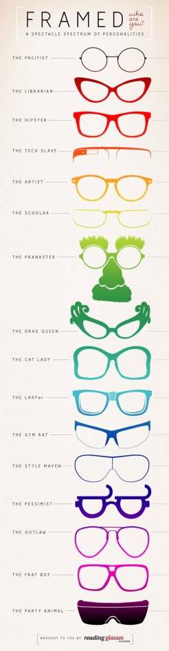 lunettes-tendance-personnalite